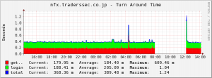 graph_48_11