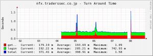 graph_48_2